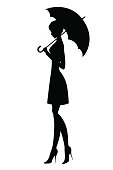 Silhouette of beautiful girl with umbrella