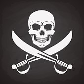 Silhouette of skull Jolly Roger with crossed sabers