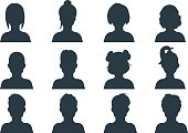 Silhouette person head. People profile avatars, human male and female anonymous faces. Vector user business portraits