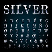 Silver metal font set letters, numbers, currency symbols.