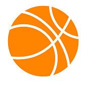 Simple Basket Ball