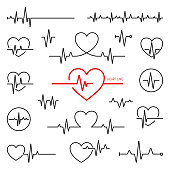 Simple collection of cardiogram related line icons