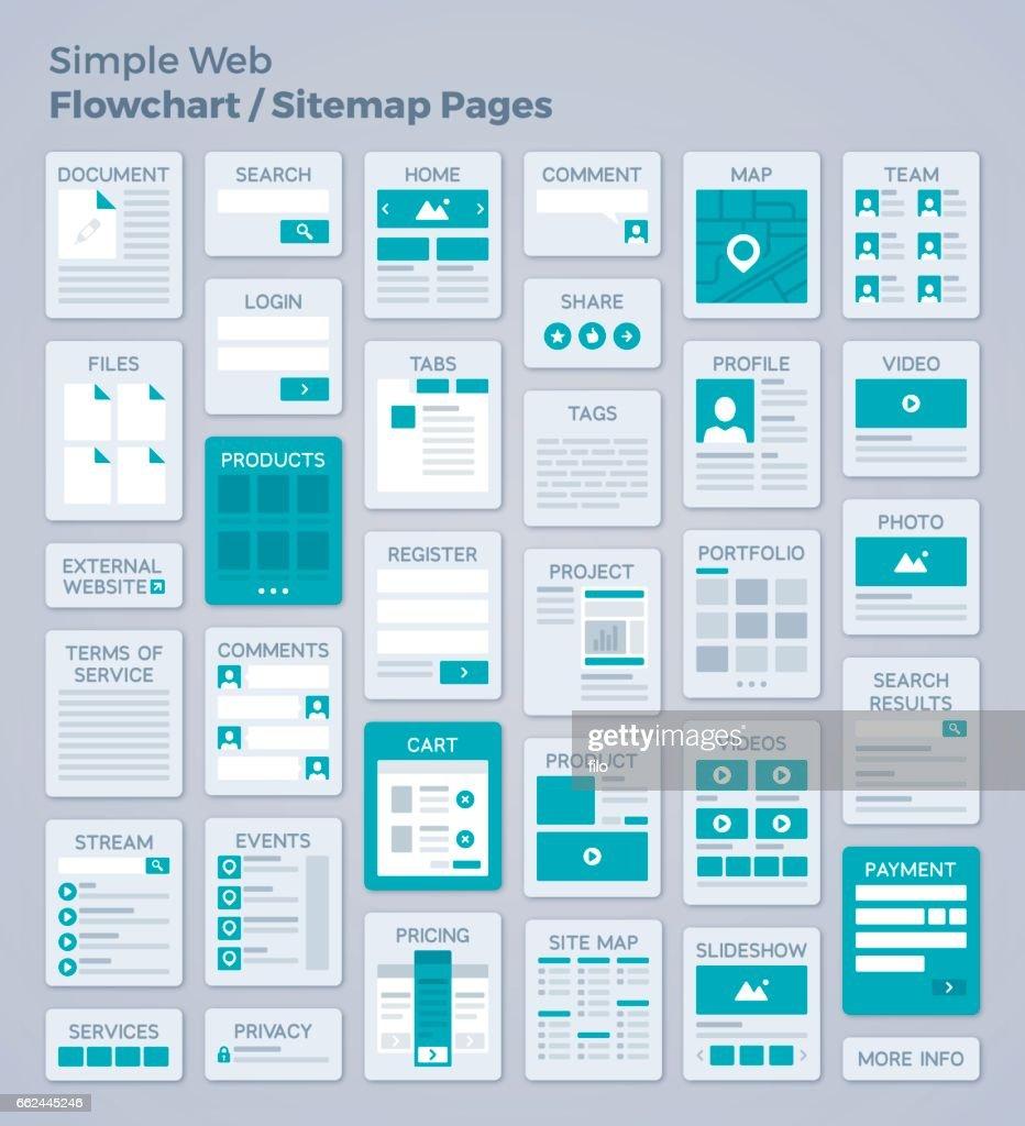 シンプルな web ページ デザインのフローチャートやサイトマップ : ストックイラストレーション