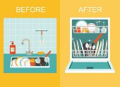 Sink and Open dishwasher with clean dishes. Flat vector illustration.