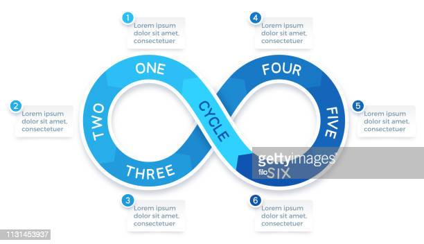 six steps cycle infinite process infographic - diagram stock illustrations