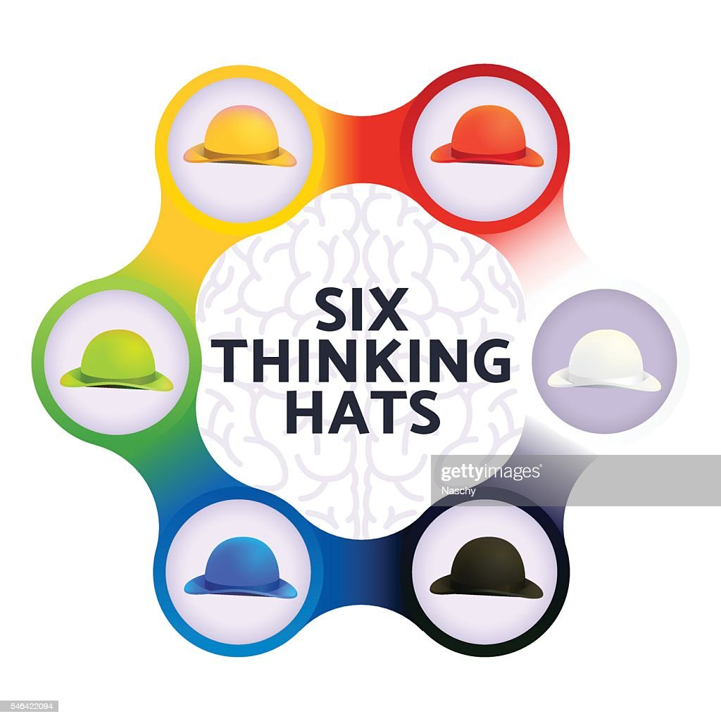 Six Thinking Hats, Business Leadership Concept