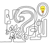 Sketch linking stick figure to light bulb with question mark