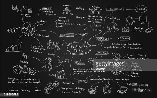 sketch of a business plan on a blackboard - chalk wall stock illustrations