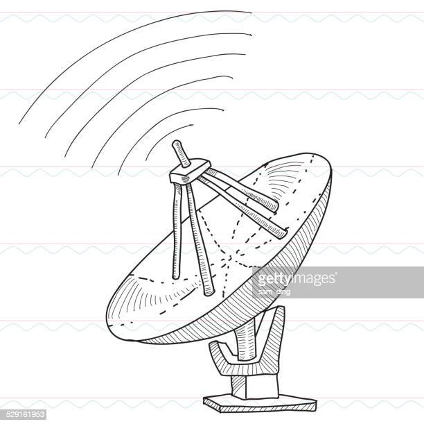 Sketch,Satellite Dish, Radio