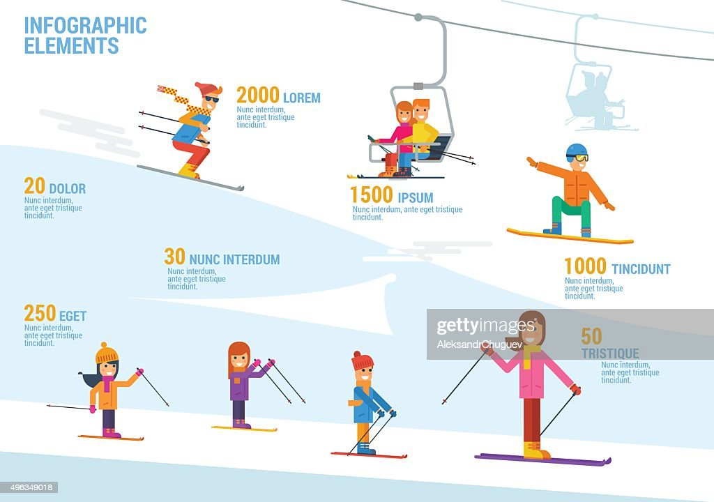 Ski and snowboard infographic