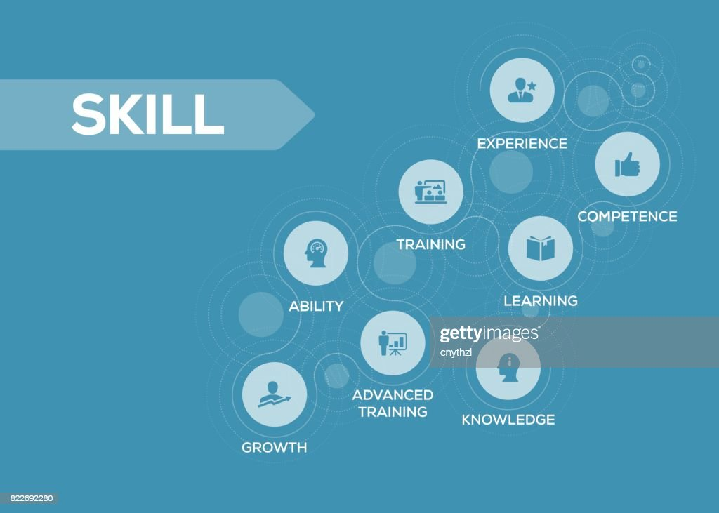 Skill Concept Banner with Icons and Keywords : stock illustration