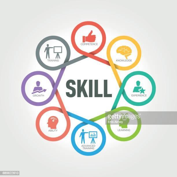 Compétences infographiques avec 8 étapes, pièces, options