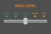 Skill levels vector