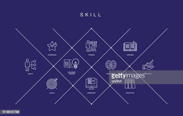 Skill Line Icons