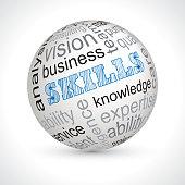 Skills theme sphere with keywords