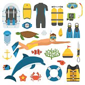 Skin Diving and Snorkeling Set