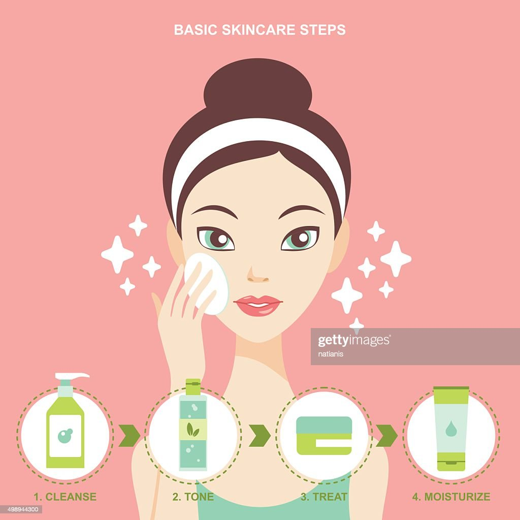 Skincare steps flat design illustration