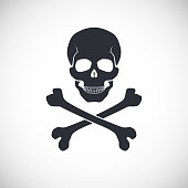 Skull and crossbones sign.