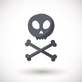 Skull and crossbones vector flat icon