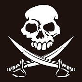 Skull and Crossed Swords