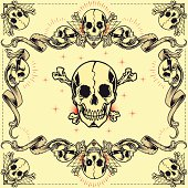 Skull and Ribbon Frames