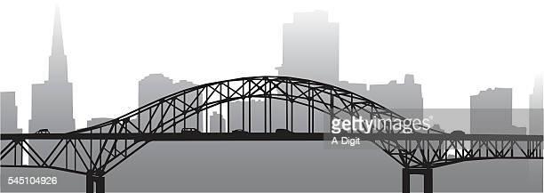 スカイラインの朝のブリッジ