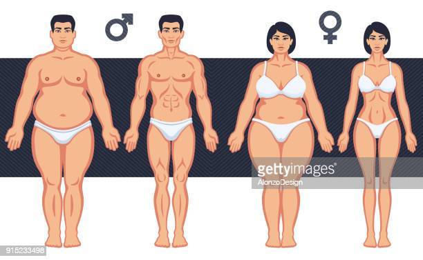 Slim and fat man and woman