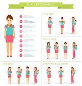 Sling inforaphic