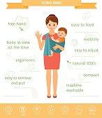 Slingring infographic