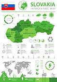 14 - Slovakia - Eco-Industry Info 10