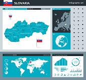 35 - Slovekia - Gray Murena Infographic q10