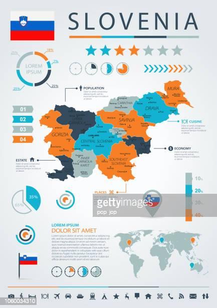 ilustraciones, imágenes clip art, dibujos animados e iconos de stock de 12 - eslovenia - azul-naranja infografía 10 - kranj