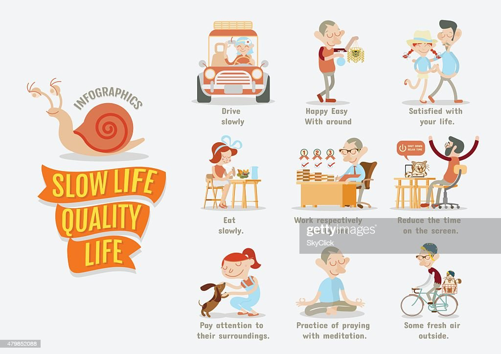 Slow Life Quality Life