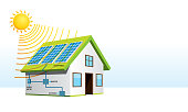 Small house with solar energy installation with names of system components in white background. Renewable Energy
