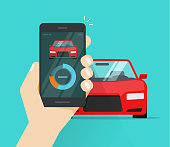 Smart car and smartphone dashboard system data vector illustration, flat cartoon mobile phone with auto diagnostic app, cellphone connected to automobile control technology