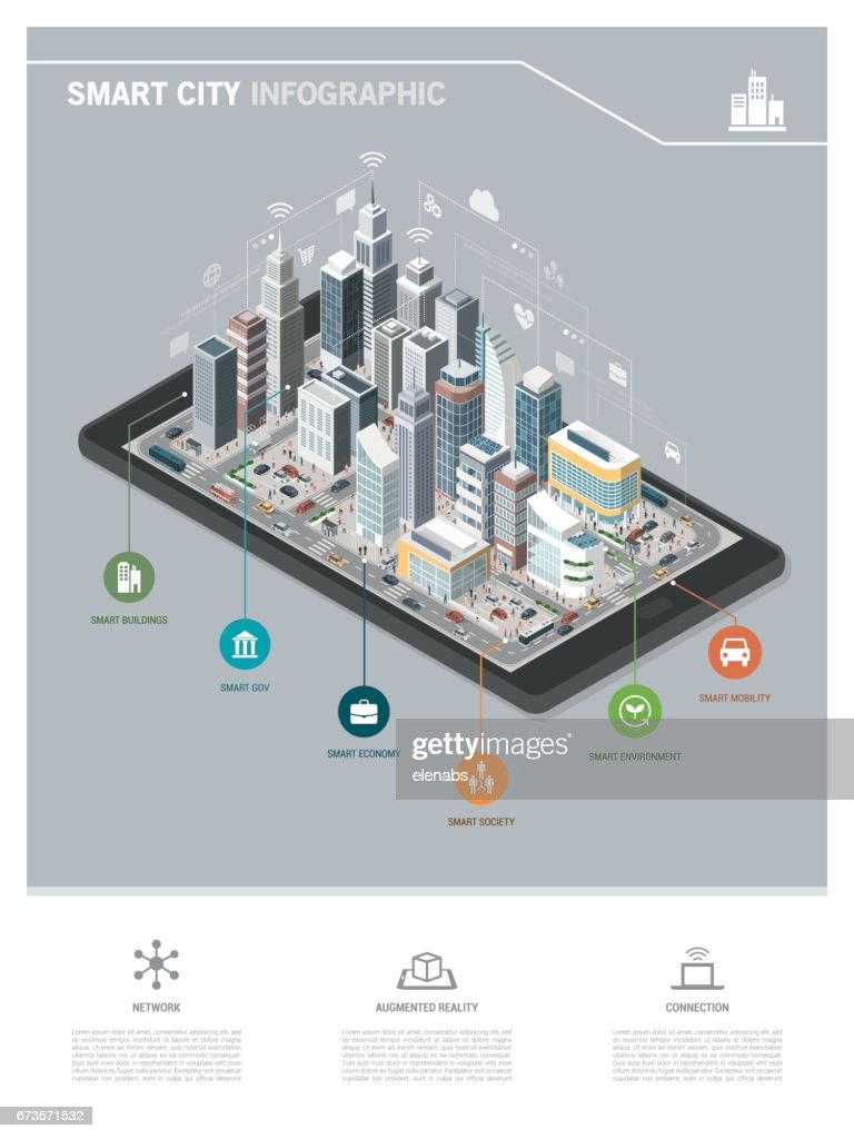 Smart city and augmented reality