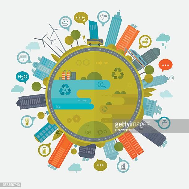 Smart City und die umweltfreundliche Technologie