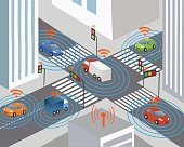 Smart city and Wireless network of vehicle