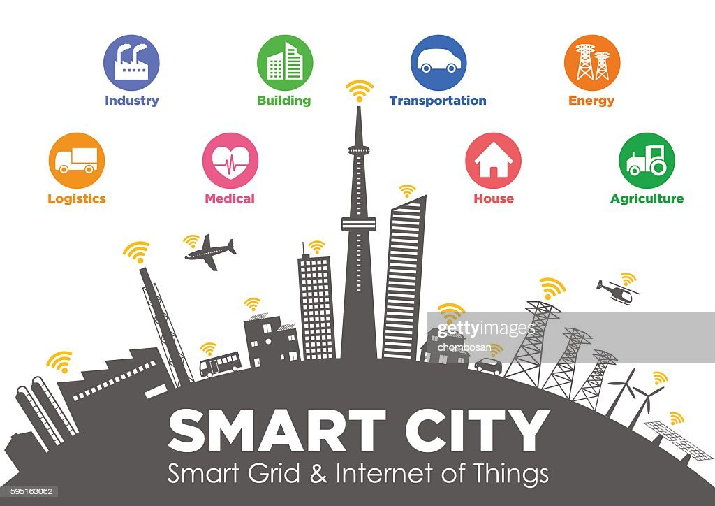 smart city on global ground with various technological icons