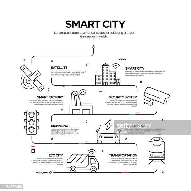 illustrazioni stock, clip art, cartoni animati e icone di tendenza di progettazione infografica del processo relativo a smart city, illustrazione vettoriale in stile lineare - città intelligente