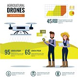 Smart farmer and agricultural drones infographics.
