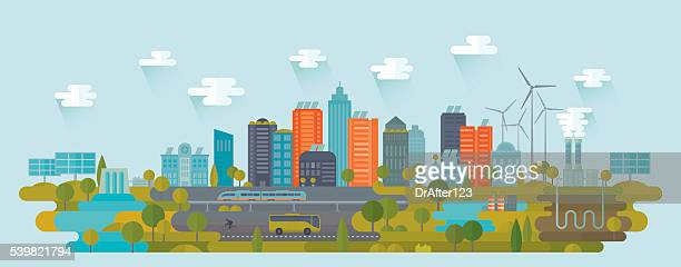 Smart Green City Using Alternative Energy Sources