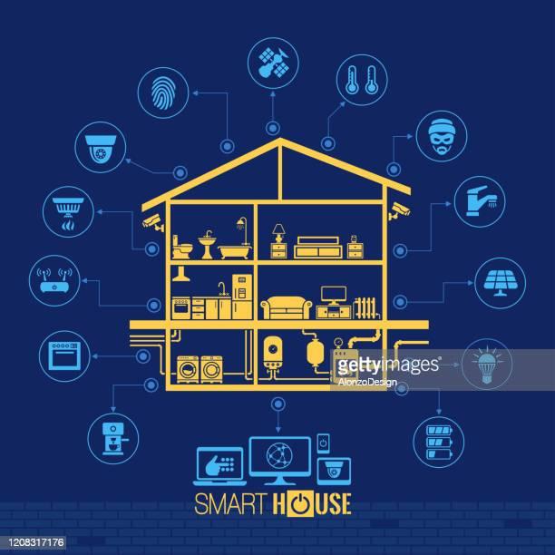illustrazioni stock, clip art, cartoni animati e icone di tendenza di concetto di casa intelligente - internet delle cose