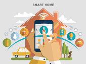 smart home flat design