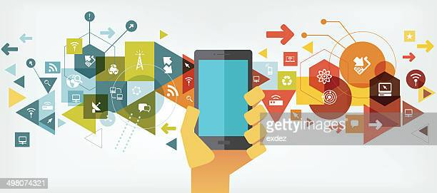 Smart Phone technology and communication