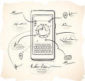 Smartphone application design