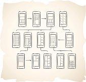 Smartphone diagram design