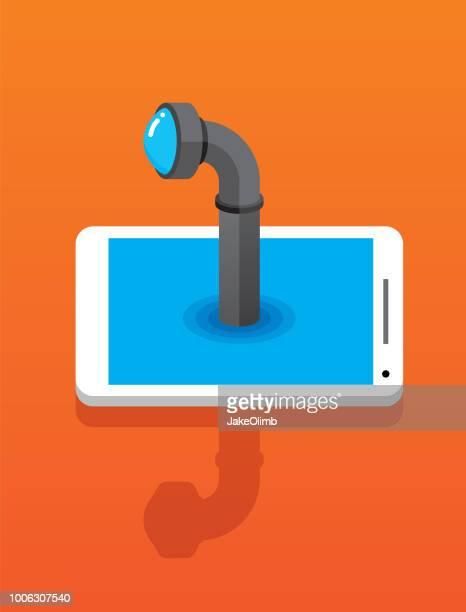 Smartphone Periscope