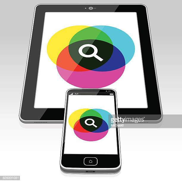 SmartPhone Tablet search
