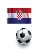 Soccer Balls or Footballs with  pennant flag of Croatia